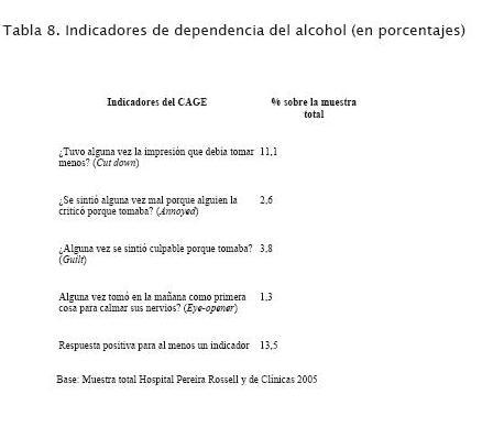 Como curan el alcoholismo medikamentozno