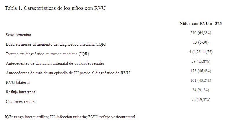 Index of /img/revistas/adp/v82n2
