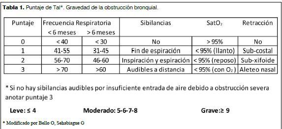 Presentacion de adp en el seb - 4 3