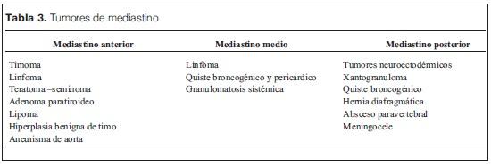 medicina para reducir el acido urico acido urico slto gastroenteritis medicamentos que pueden aumentar el acido urico