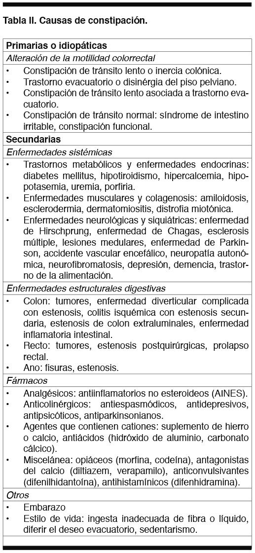 Manejo Del Paciente Con Constipaci U00f3n