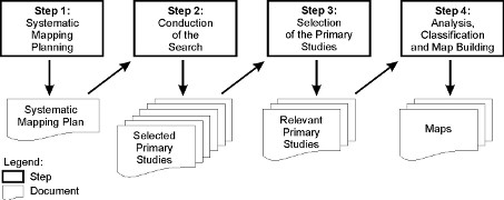 systematic literature review guidelines kitchenham Following the guidelines proposed by kitchenham (kitchenham, 2004 kitchenham et al, 2009, 2010), we conducted a systematic literature review to explore the ways that cds framework are applied we are.