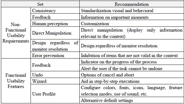 non functional requirements template - download free nfr non functional requirements template