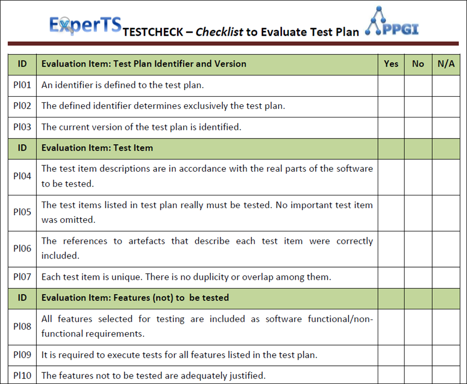 Figure 2:Partial Extract Of The Checklist To Evaluate The Test Plan