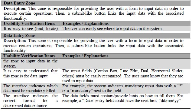 Methods pdf inspection usability