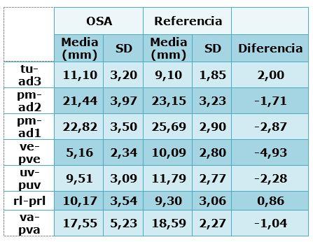 Index of /img/revistas/ode/v19n30