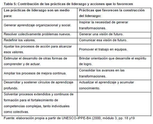 El papel de la gesti n de centros educativos en un modelo for La accion educativa en el exterior