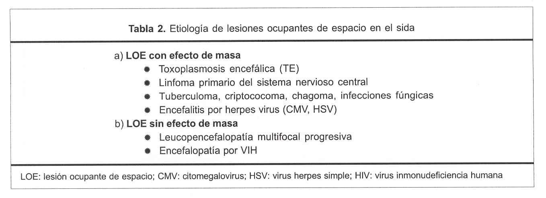 Excepcional Tablas Del Sistema Nervioso Bandera - Anatomía de Las ...